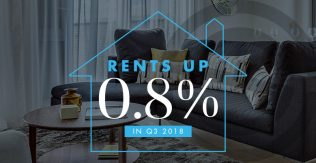 Rising Rents Produce Double Win for Investors