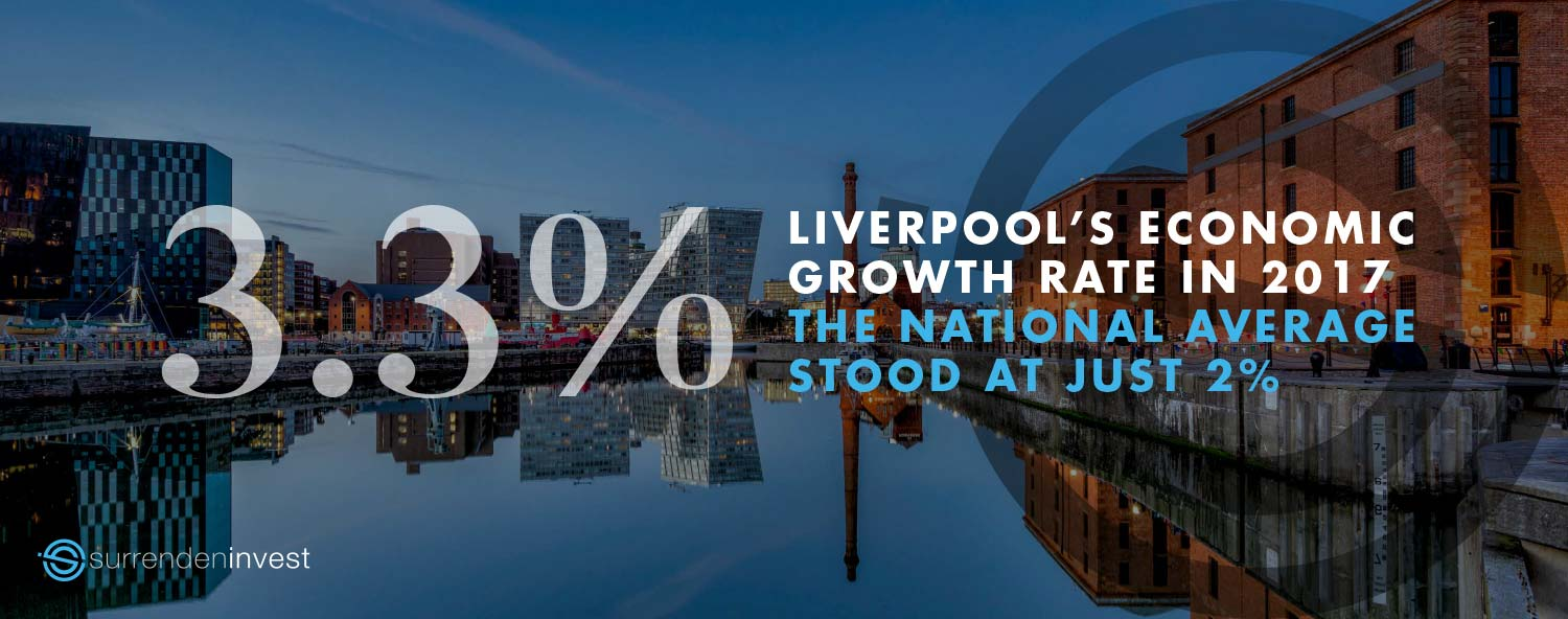 Liverpool's Economic Growth Rate Above the National Average