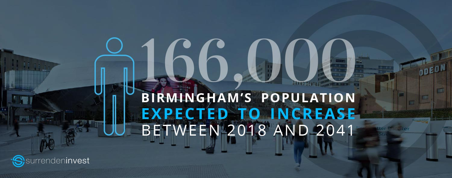Birmingham Is Being Recognised as the 'New' London